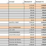 tableau de gestion factures achats sur excel