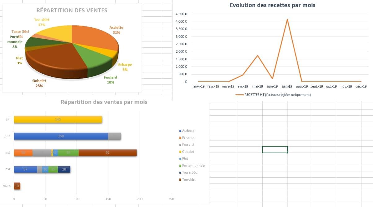Graphiques sur Excel