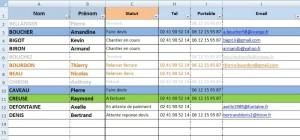 modele de tableau de suivi portefeuille client