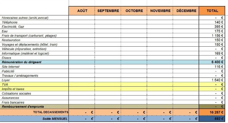 plan de tr u00e9sorerie mensuel