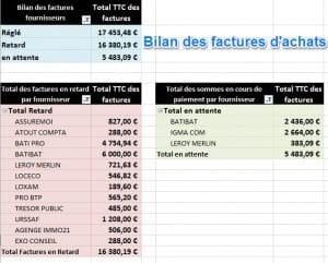 total des factures à régler par fournisseurs