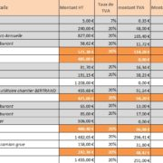 suivre ses factures fournisseurs sur Excel