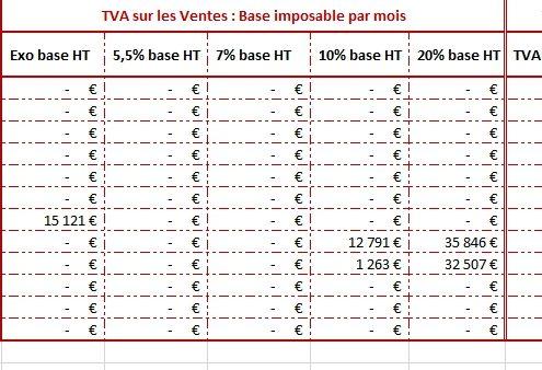 Tableau de calcul de la TVA sur Excel