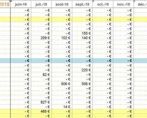 Suivi des achats et des ventes sur Excel