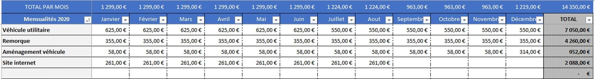 report des mensualités sur Excel