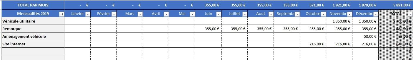tableau d'amortissement regroupement de crédits