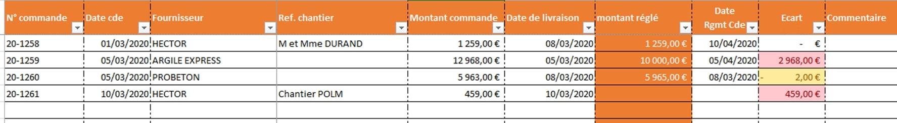 Suivi des commandes sur Excel